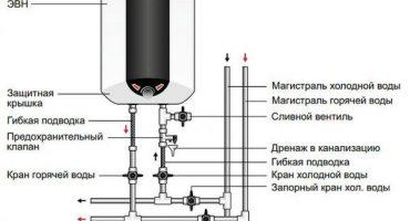 Kā pareizi izslēgt ūdens sildītāju, izslēdzot ūdeni