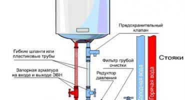 Kā ieslēgt un izslēgt ūdens sildītāju