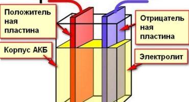 Verificación de la densidad de la batería, tasa de densidad
