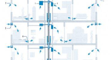 Installation og valg af ventilator til badeværelse og toilet