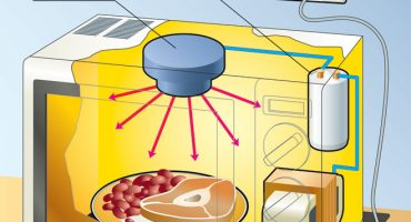 Hvorfor mikrobølgeovnen ikke fungerer, og hvordan man løser den